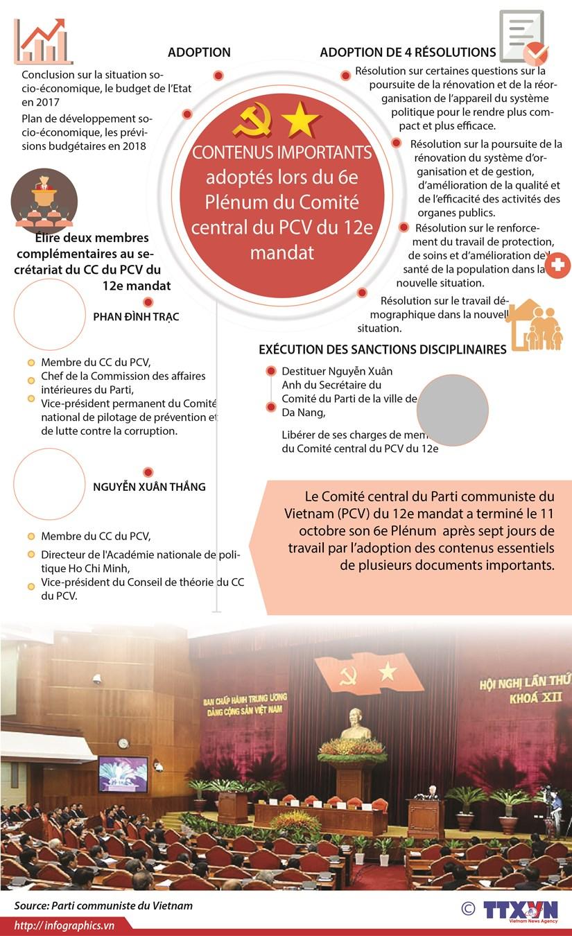 Le 6e Plenum du Comite central du PCV du 12e mandat hinh anh 1