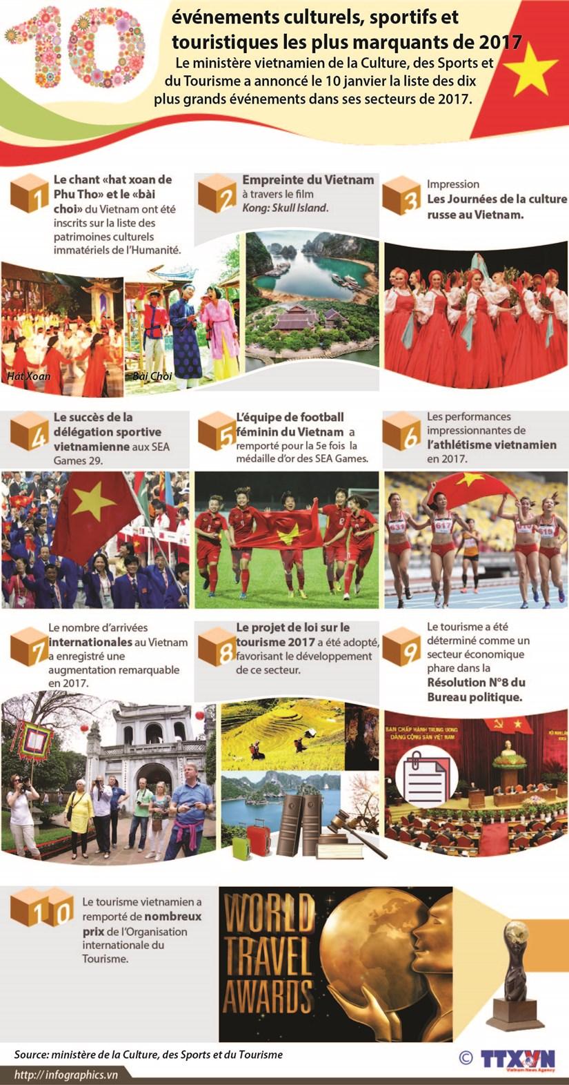 Les 10 evenements culturels, sportifs et touristiques de 2017 hinh anh 1