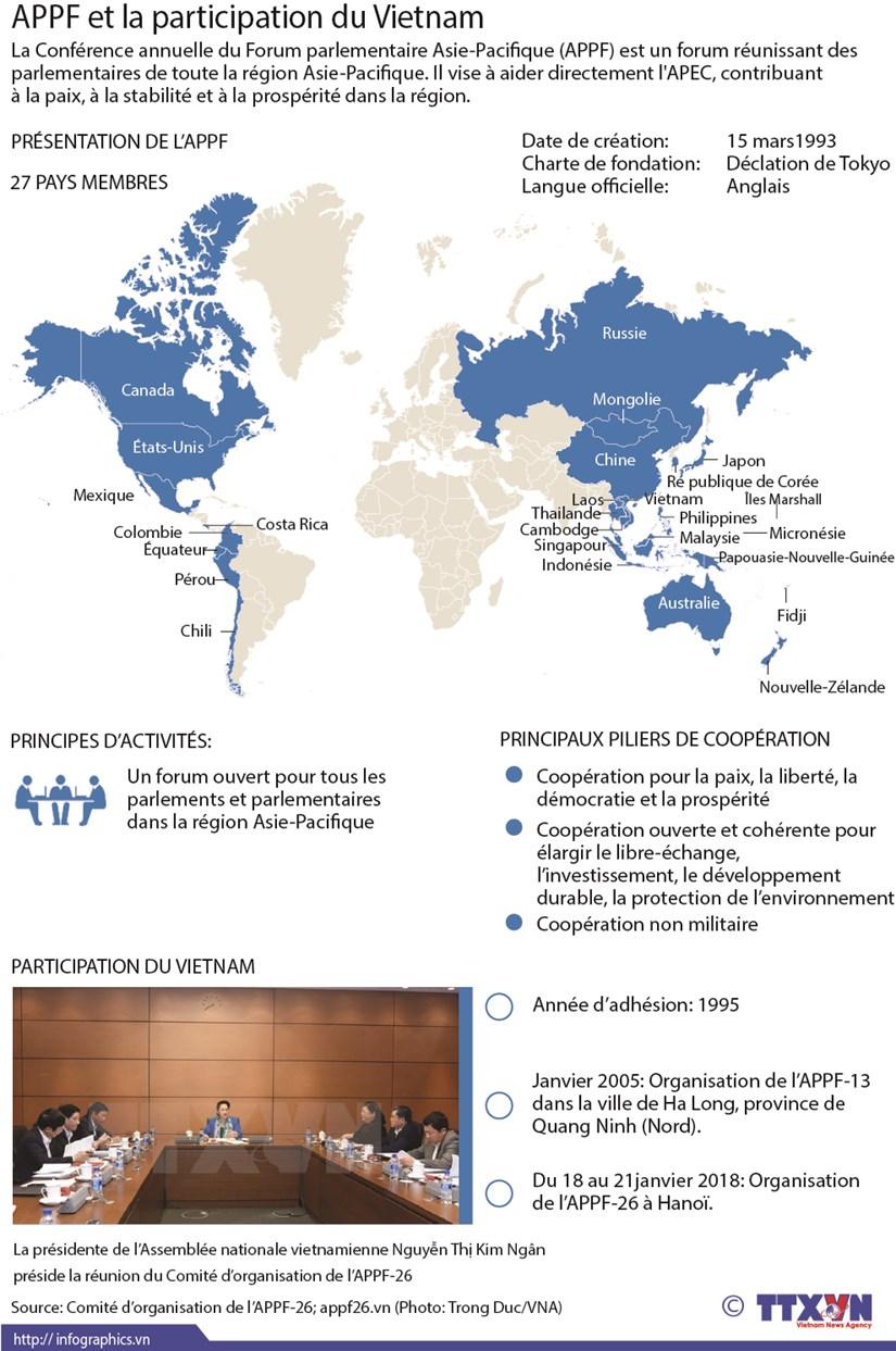 L'APPF et la participation du Vietnam hinh anh 1