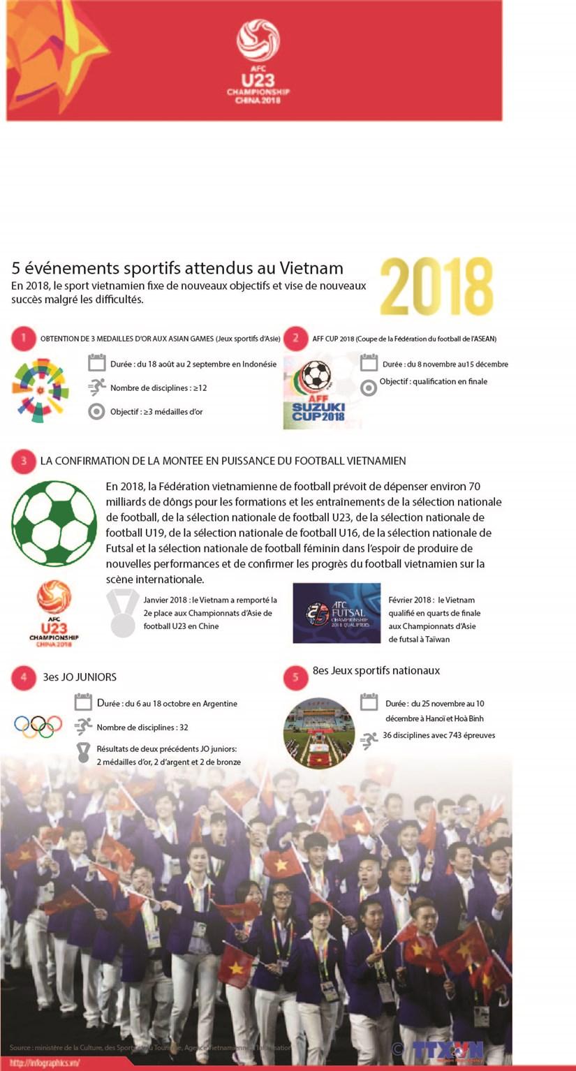 La confirmation de la montee en puissance du football vietnamien hinh anh 1