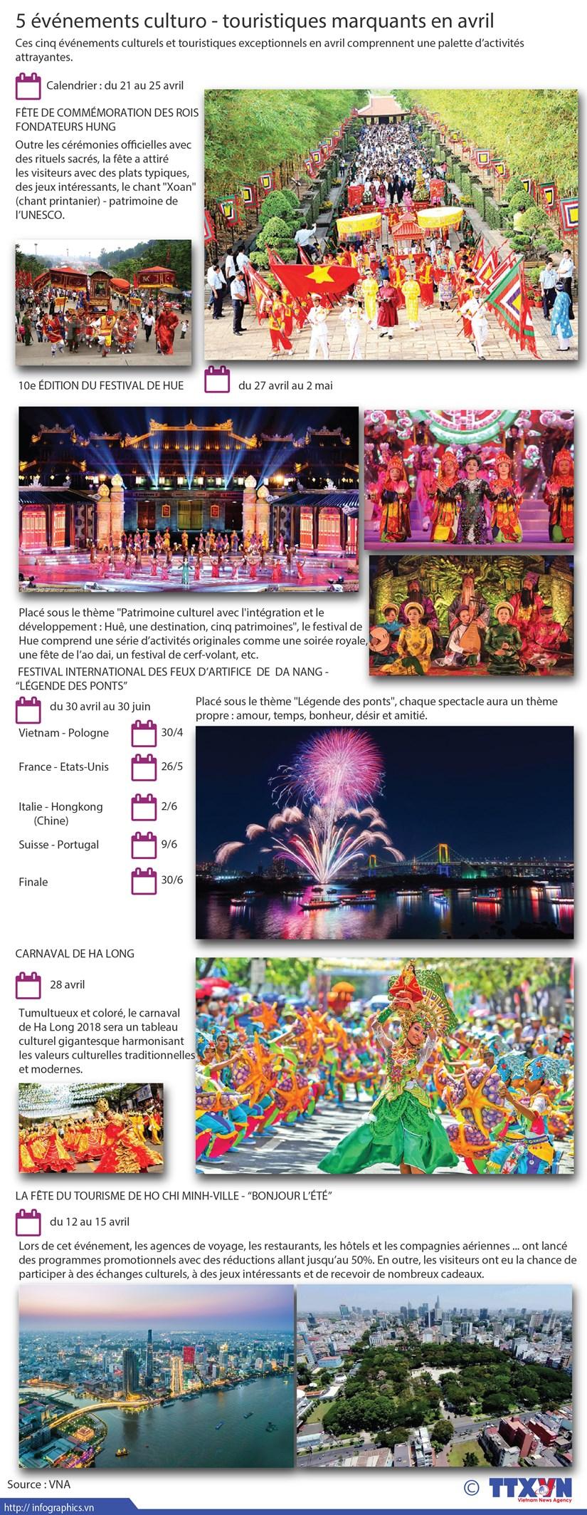 5 evenements culturo - touristiques marquants en avril hinh anh 1