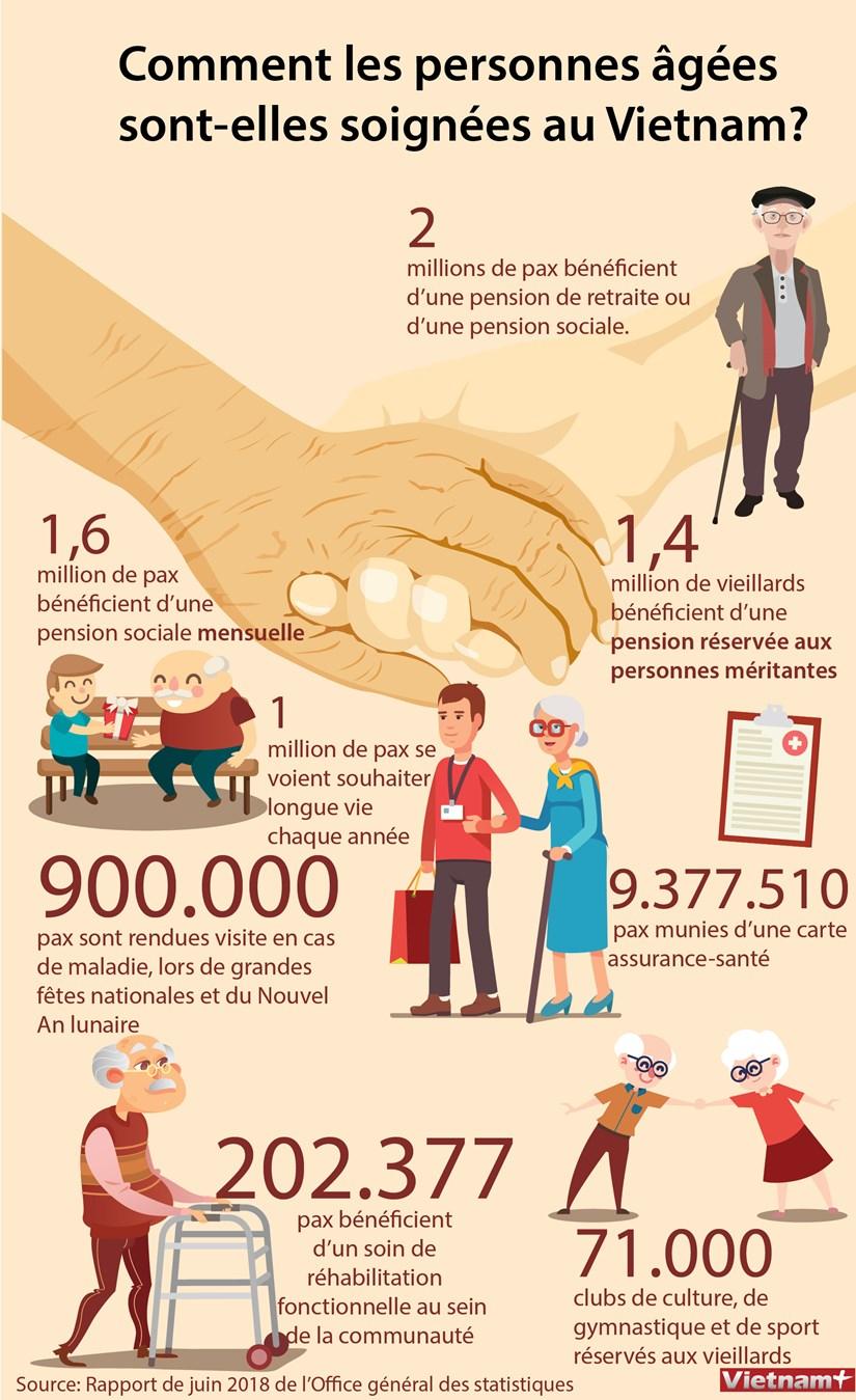 Comment les personnes agees sont-elles soignees au Vietnam? hinh anh 1