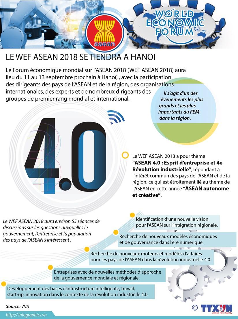 [Infographie] Forum economique mondial sur l'ASEAN 2018 hinh anh 1