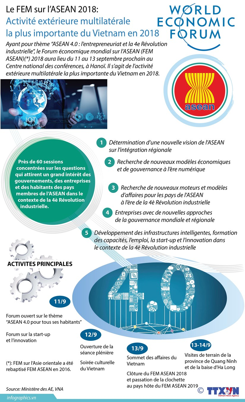 [Infographie] Programme du Forum economique mondial sur l'ASEAN 2018 hinh anh 1