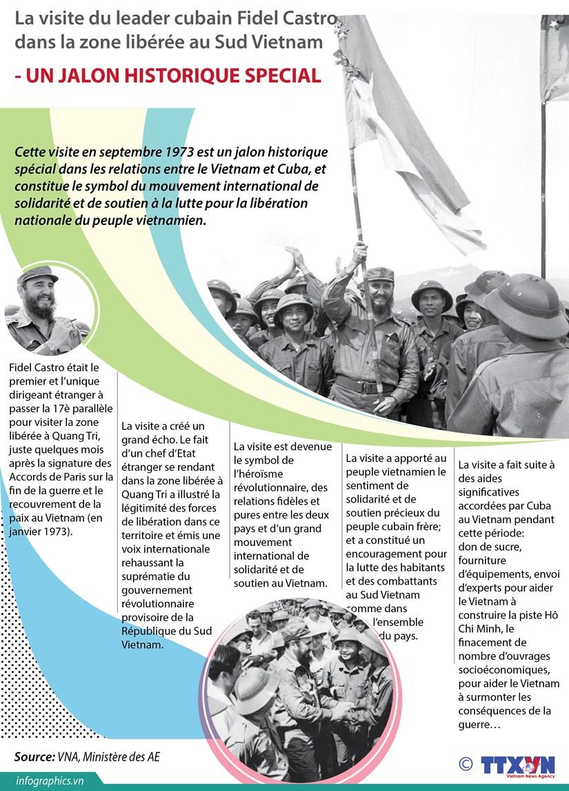 [Infographie] Visite du leader cubain Fidel Castro dans la zone liberee au Sud Vietnam hinh anh 1