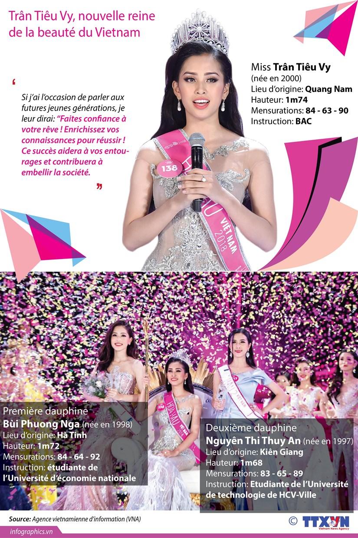 [Infographie] Tran Tieu Vy sacree Miss Vietnam 2018 hinh anh 1