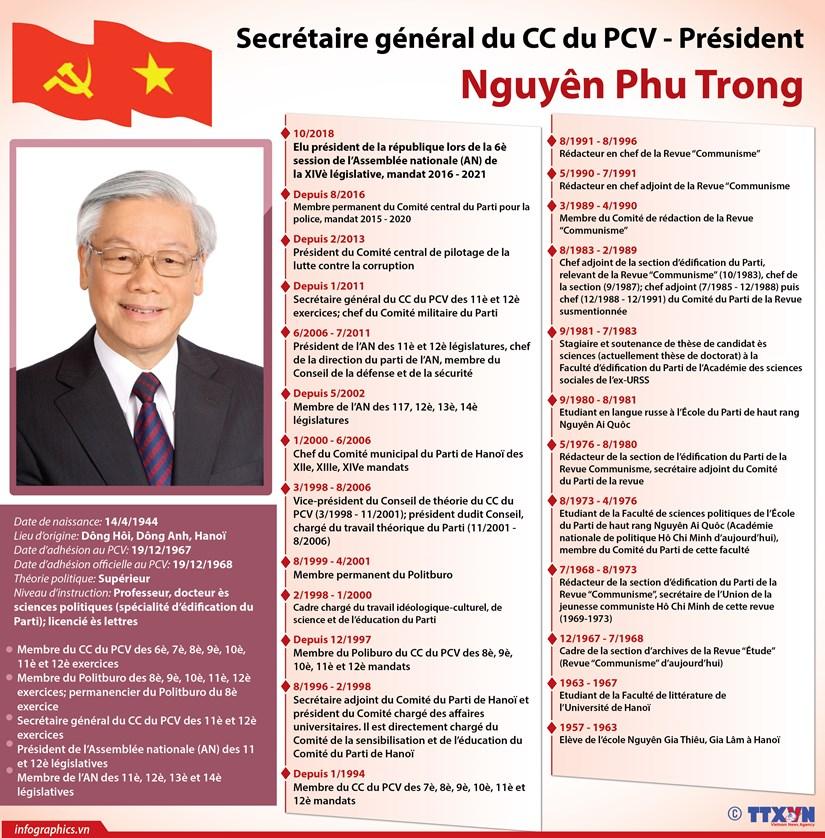 Secretaire general du CC du PCV - President Nguyen Phu Trong hinh anh 1