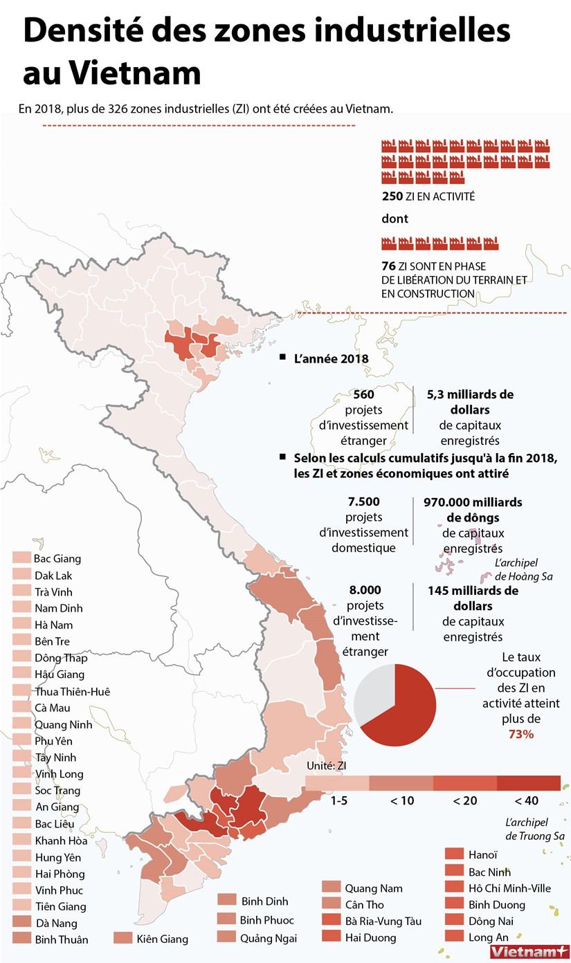 Densite des zones industrielles au Vietnam hinh anh 1