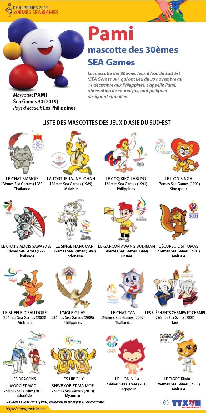 Pami, mascotte des 30emes SEA Games hinh anh 1