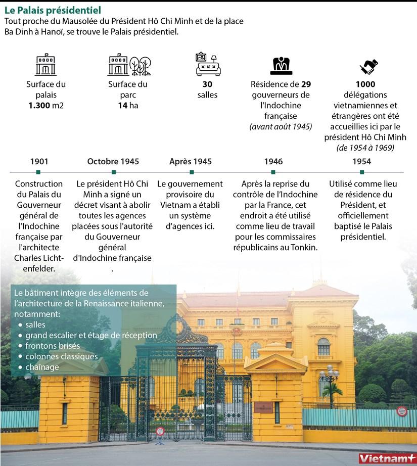 Le Palais presidentiel hinh anh 1