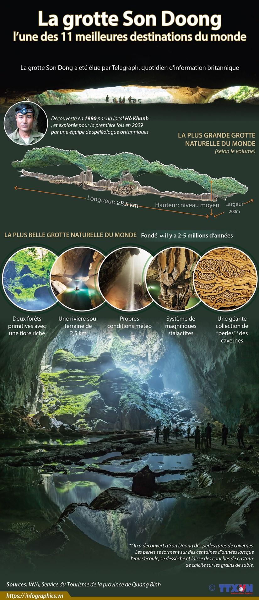 La grotte Son Doong: l'une des 11 meilleures destinations du monde hinh anh 1