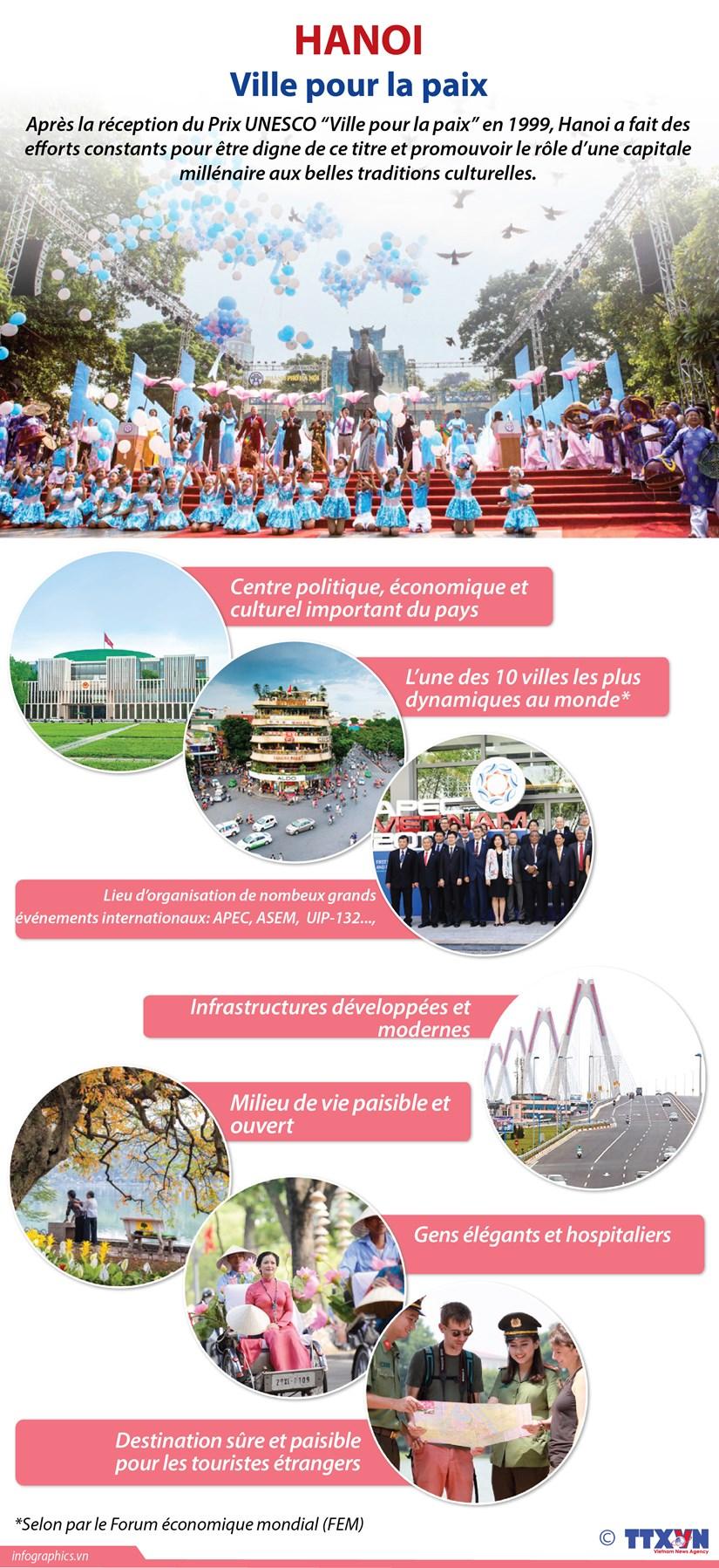 Hanoi: Ville pour la paix hinh anh 1