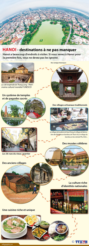 Hanoi - destination a ne pas manquer hinh anh 1