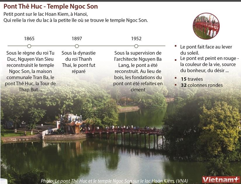 Le pont The Huc - Symbole de la beaute culturelle de Hanoi hinh anh 1