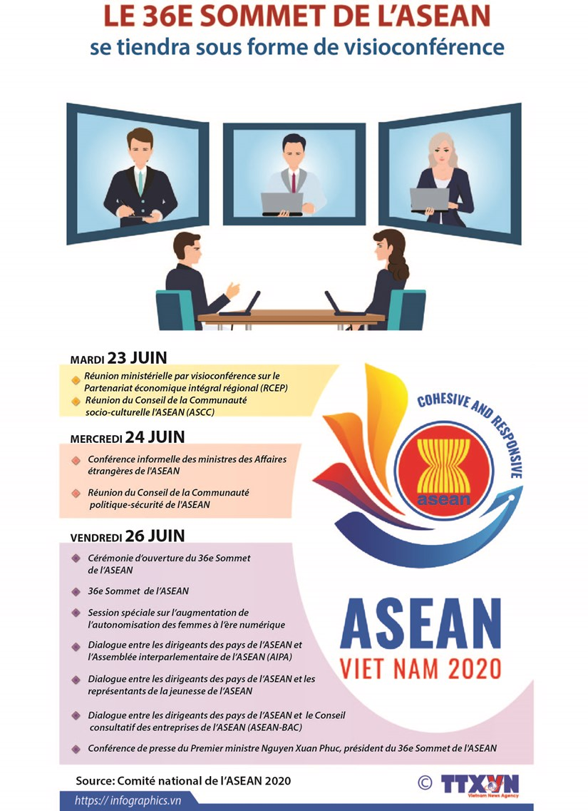 Le 36e Sommet de l'ASEAN se tiendra sous forme de visioconference hinh anh 1