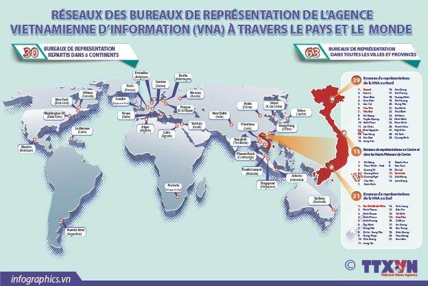 Reseau des bureaux de representation de la VNA a travers le pays et le monde hinh anh 1