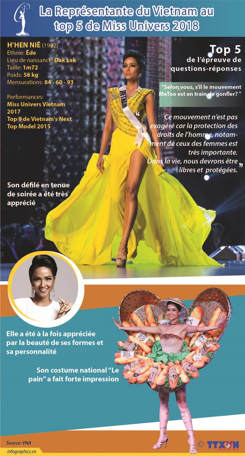 La Representante du Vietnam au top 5 de Miss Univers 2018 hinh anh 1