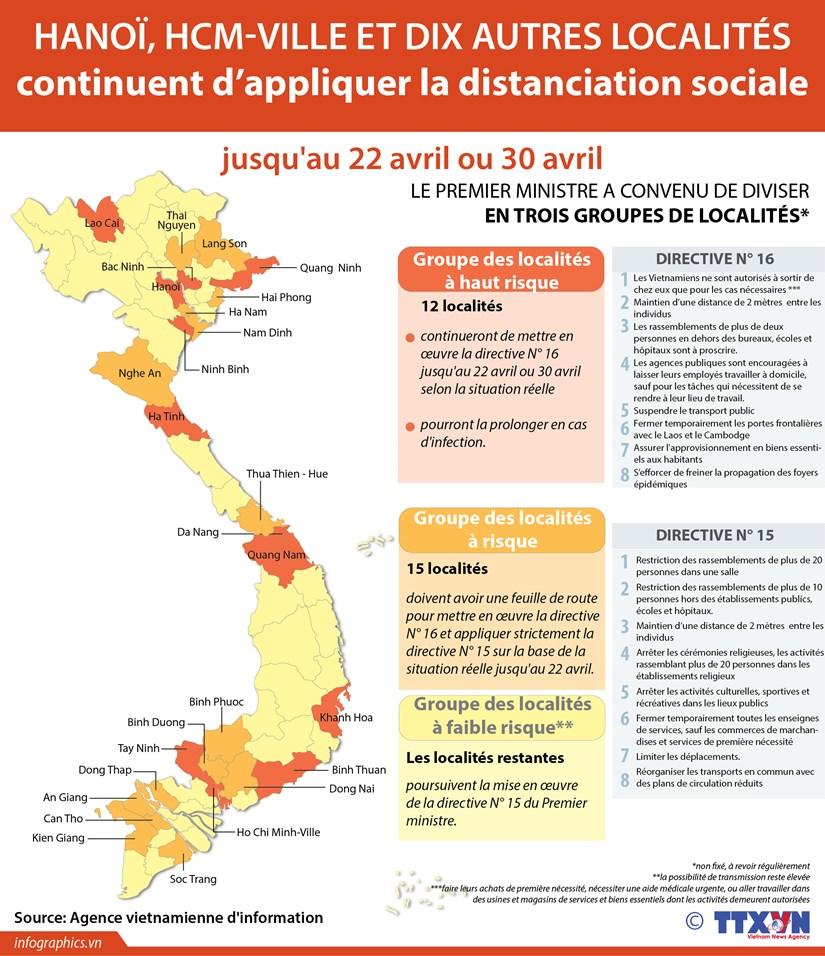 Hanoi, HCM-Ville et dix autres localites continuent d'appliquer la distanciation sociale hinh anh 1