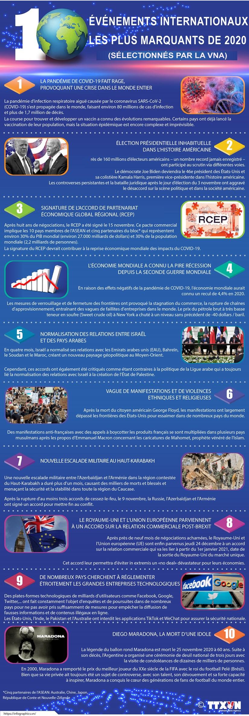 Les dix evenements internationaux les plus marquants de 2020 hinh anh 1