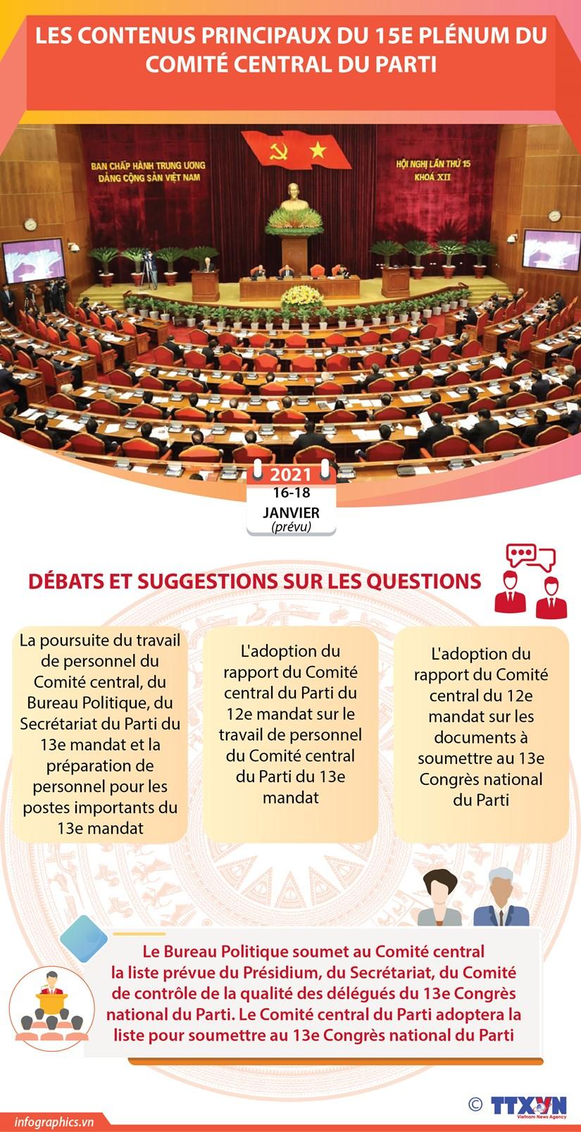 Les contenus principaux du 15e plenum du Comite central du Parti hinh anh 1