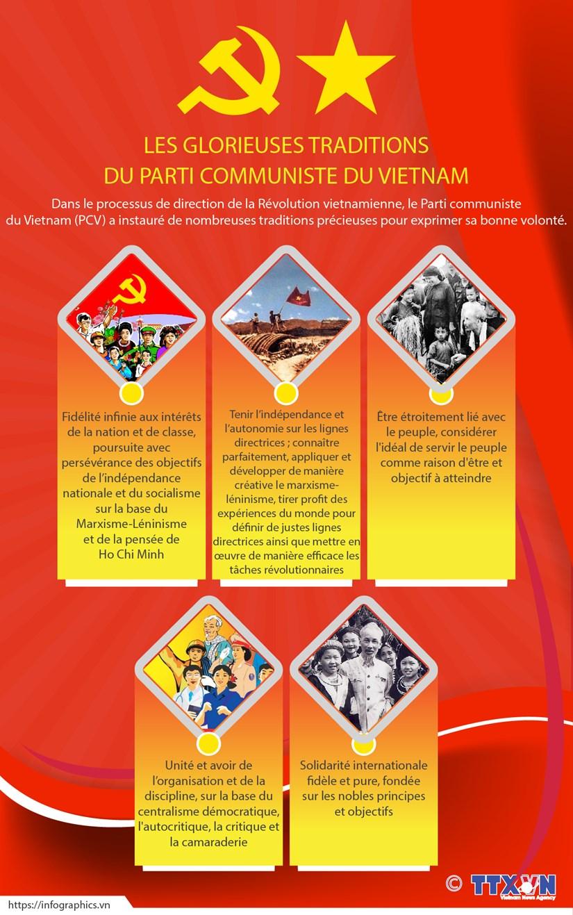 Les glorieuses traditions du Parti communiste du Vietnam hinh anh 1