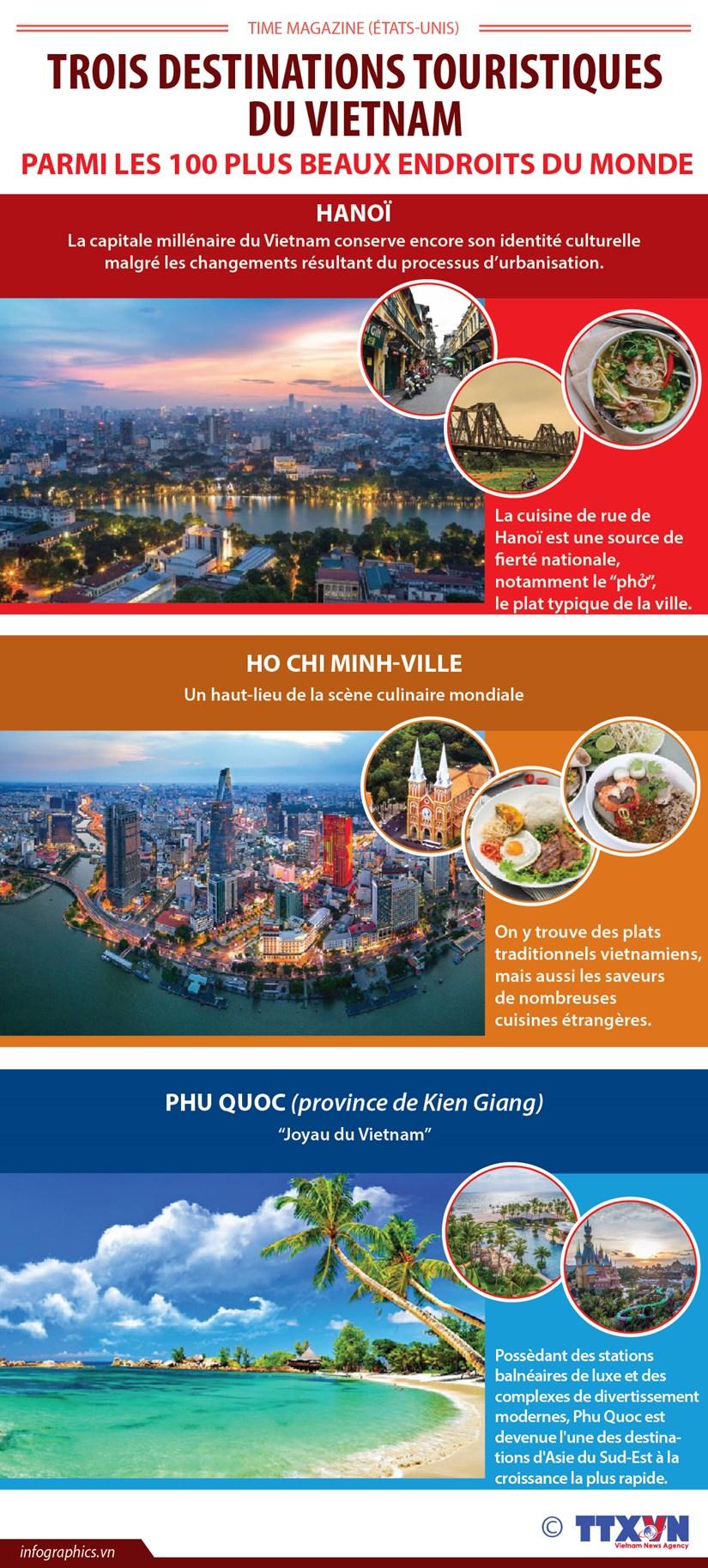 Trois destinations vietnamiennes parmi les 100 plus beaux endroits du monde hinh anh 1