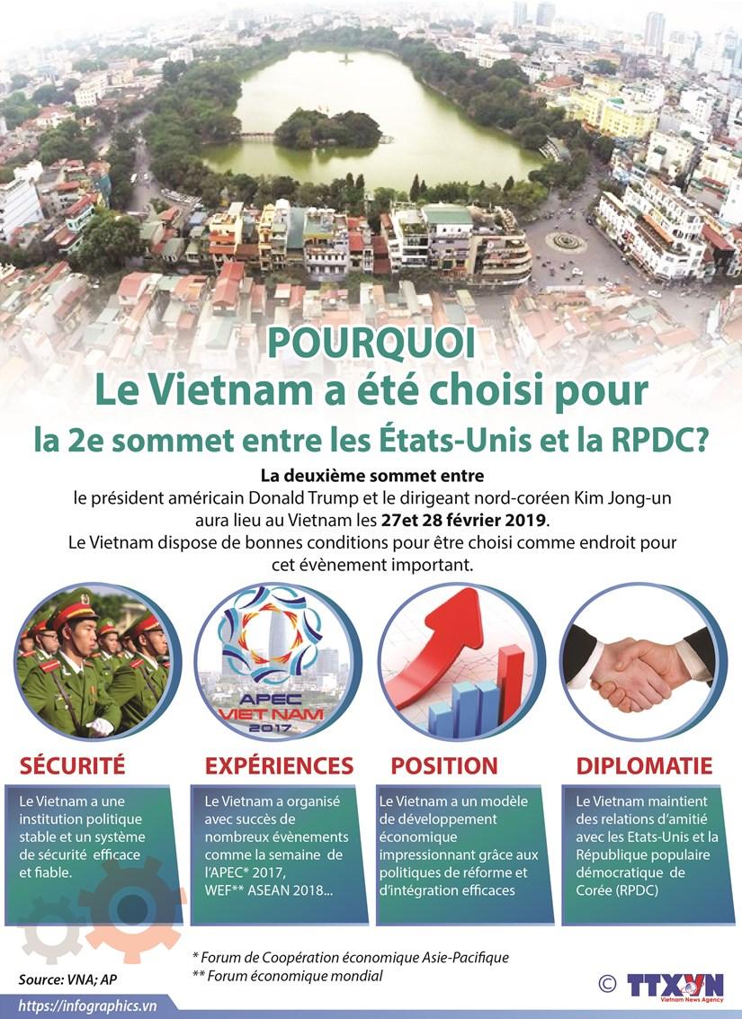 POURQUOI Le Vietnam a ete choisi pour la 2e sommet entre les Etats-Unis et la RPDC? hinh anh 1