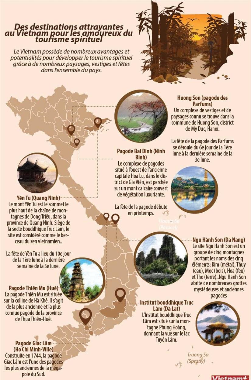 Des destinations attrayantes au Vietnam pour les amoureux du tourisme spirituel hinh anh 1