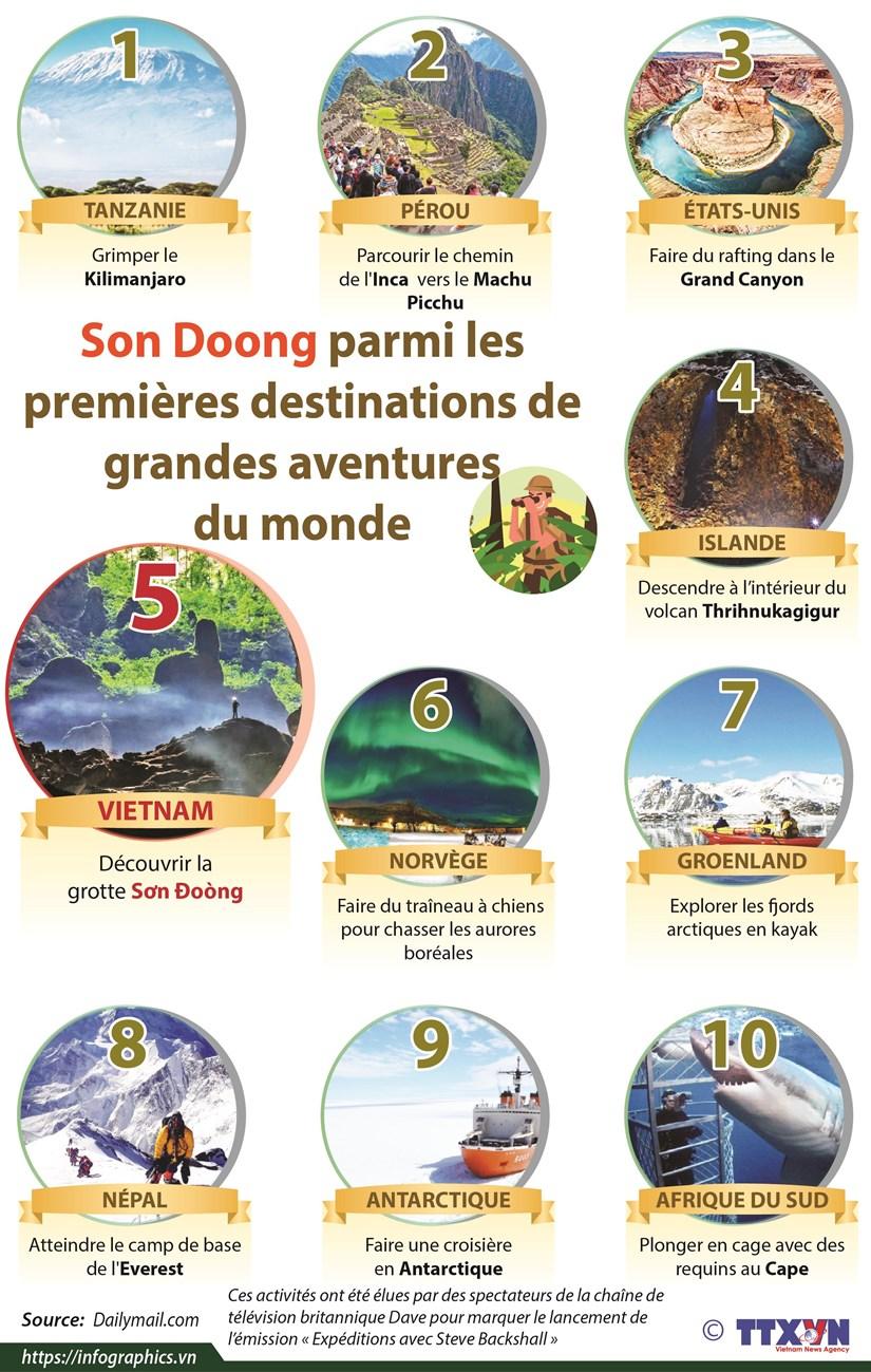 Son Doong parmi les premieres destinations de grandes aventures du monde hinh anh 1