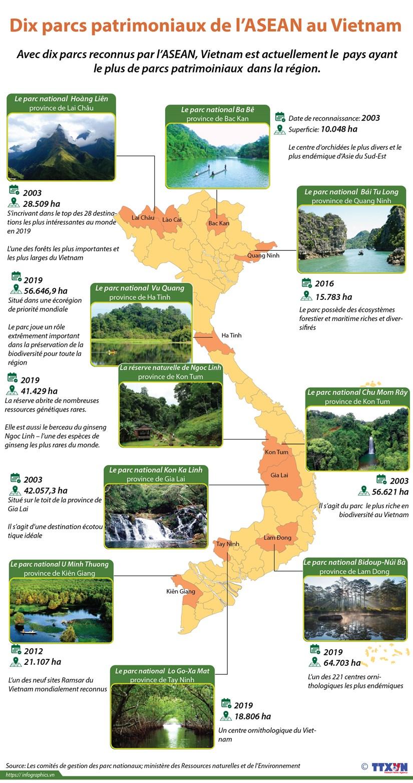 Dix parcs patrimoniaux de l'ASEAN au Vietnam hinh anh 1