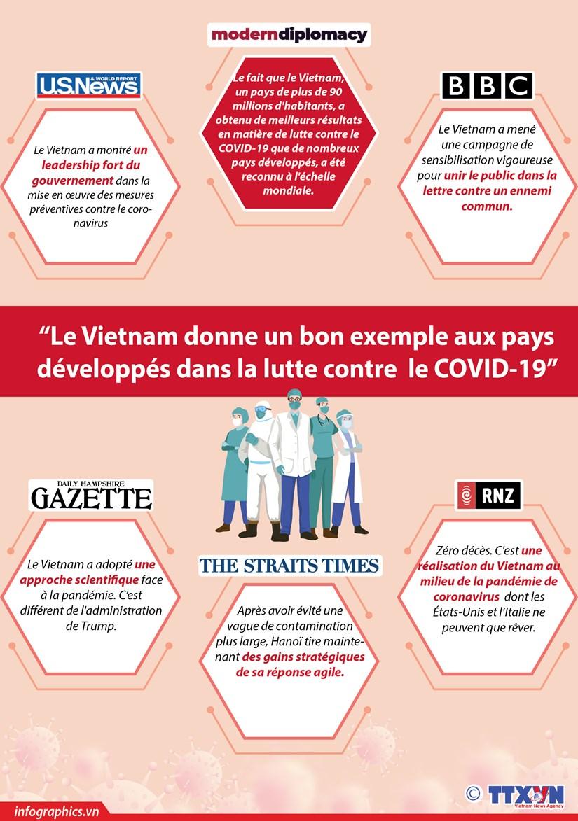 Le Vietnam donne un bon exemple aux pays developpes dans la lutte contre le COVID-19 hinh anh 1