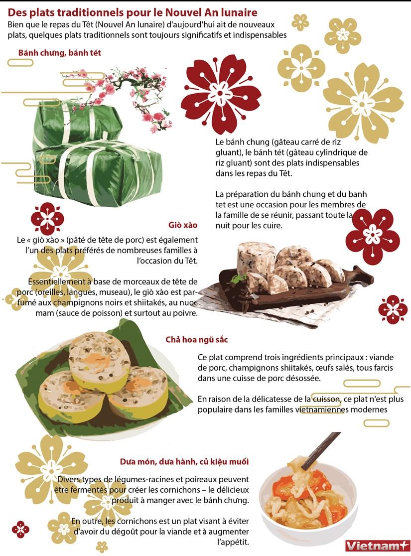 Des plats traditionnels pour le Nouvel An lunaire hinh anh 1