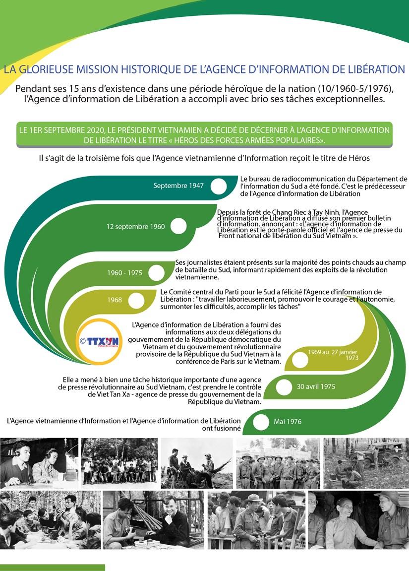 La glorieuse mission historique de l'Agence d'information de Liberation hinh anh 1