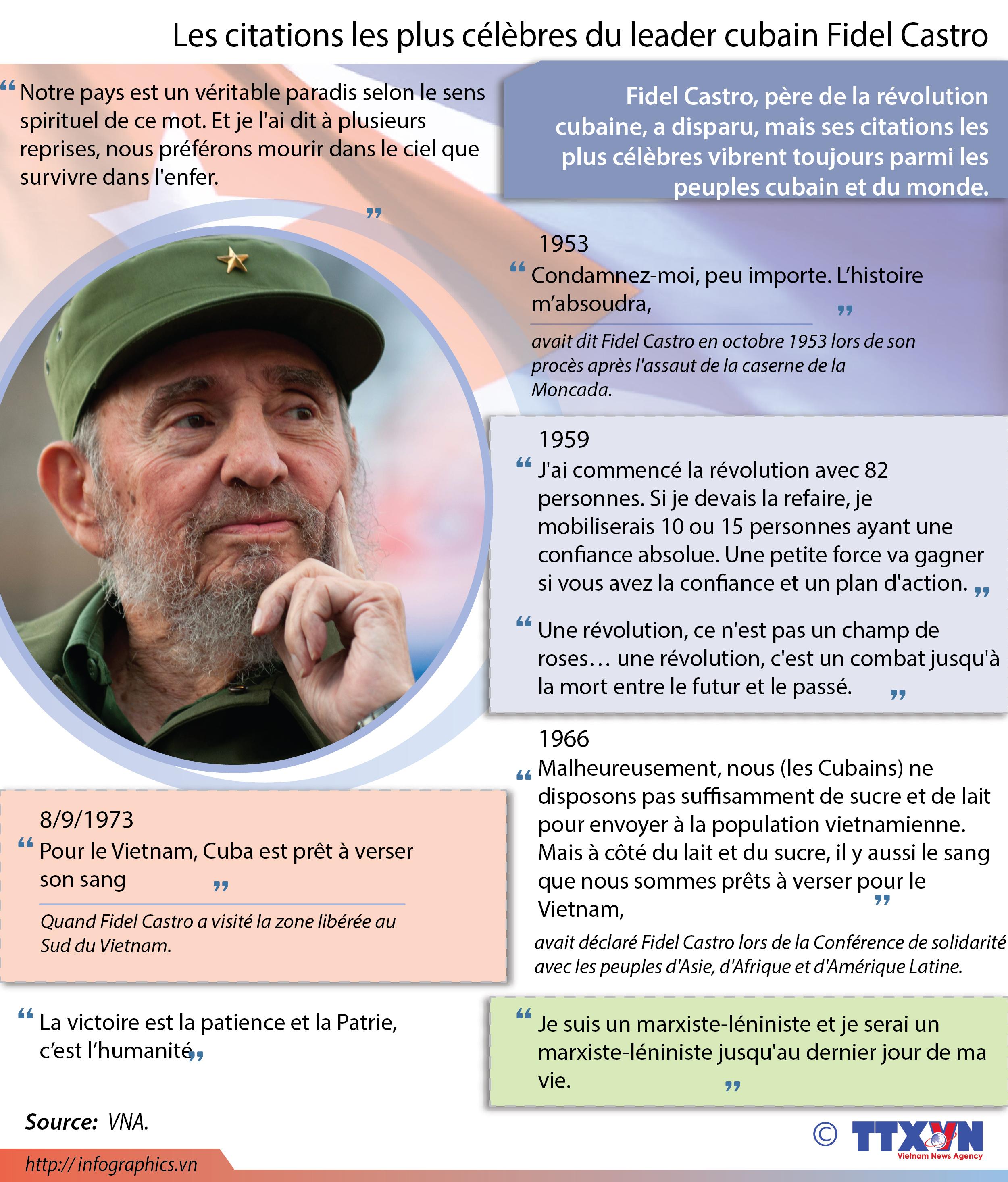Les Citations Les Plus Célèbres Du Leader Cubain Fidel
